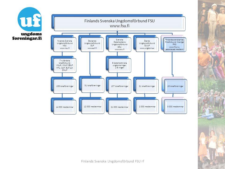 Finlands Svenska Ungdomsförbund FSU www.fsu.fi