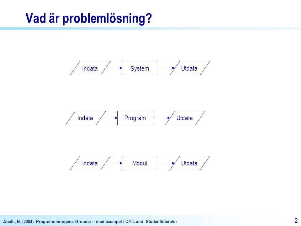 Vad är problemlösning Indata System Utdata Indata Program Utdata