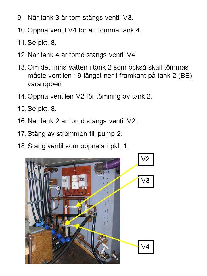 När tank 3 är tom stängs ventil V3.