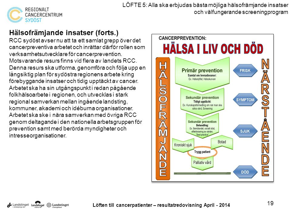 Löften till cancerpatienter – resultatredovisning April - 2014