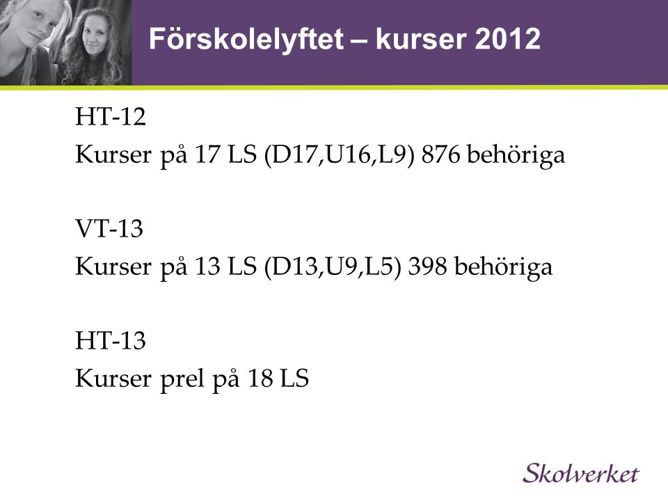 Förskolelyftet – kurser 2012