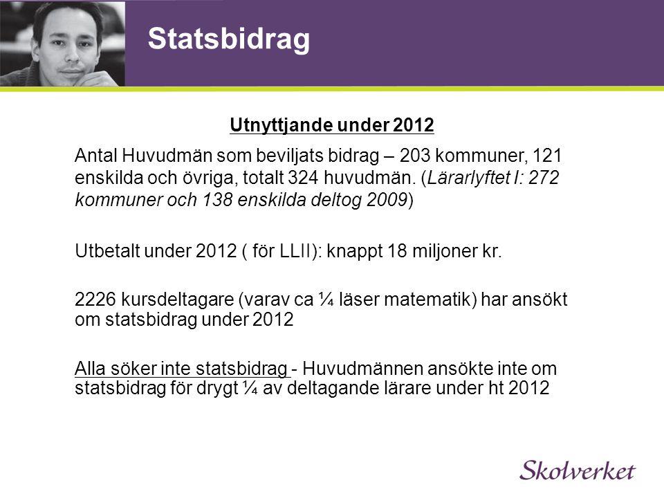 Statsbidrag Utnyttjande under 2012