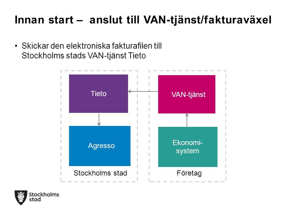 Innan start – anslut till VAN-tjänst/fakturaväxel