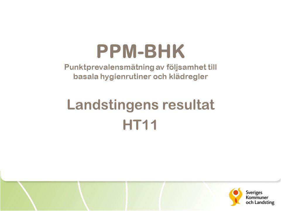 Landstingens resultat HT11