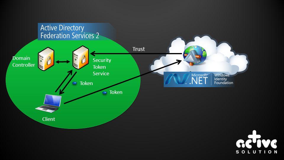 Trust Domain Controller Security Token Service Token Token Client