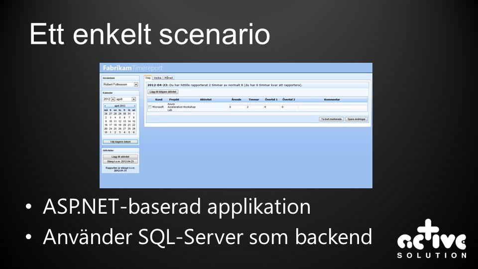 Ett enkelt scenario ASP.NET-baserad applikation