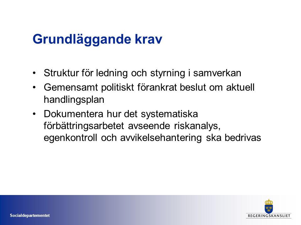 Grundläggande krav Struktur för ledning och styrning i samverkan