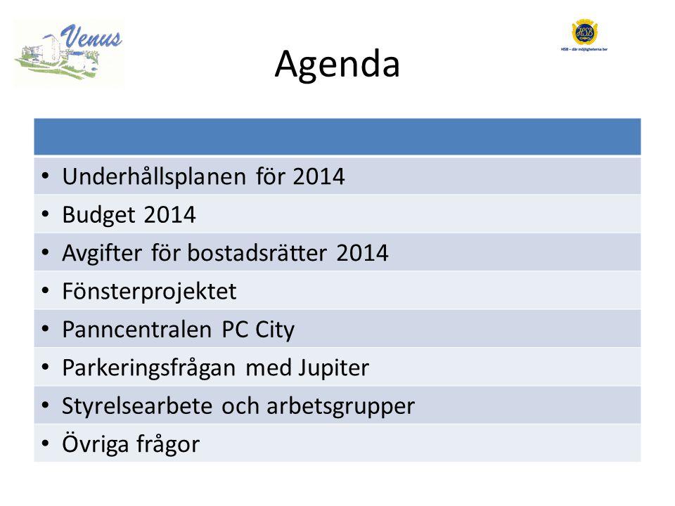 Agenda Underhållsplanen för 2014 Budget 2014