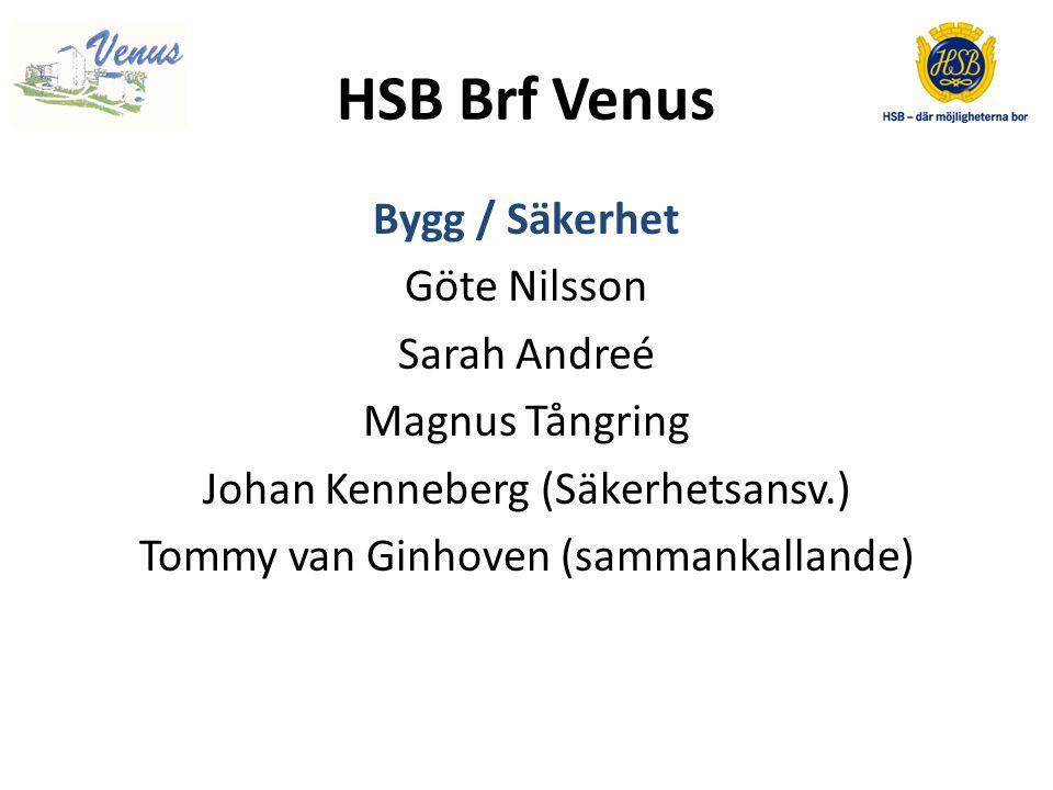 HSB Brf Venus Bygg / Säkerhet Göte Nilsson Sarah Andreé Magnus Tångring Johan Kenneberg (Säkerhetsansv.) Tommy van Ginhoven (sammankallande)
