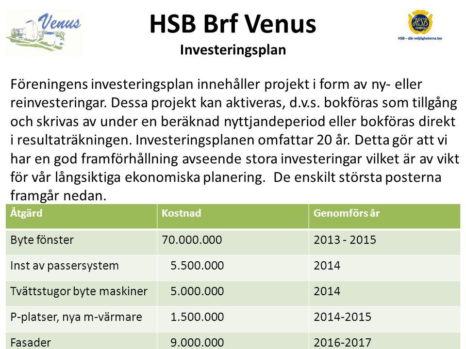 HSB Brf Venus Investeringsplan