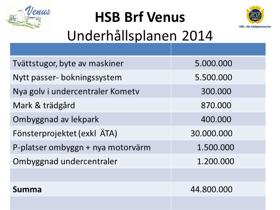 HSB Brf Venus Underhållsplanen 2014