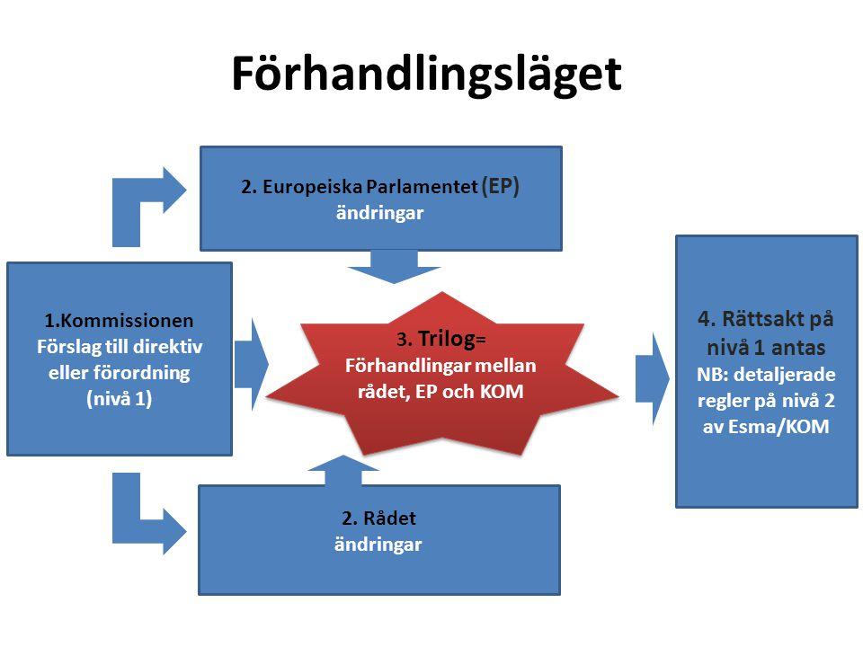 Förhandlingsläget 4. Rättsakt på nivå 1 antas