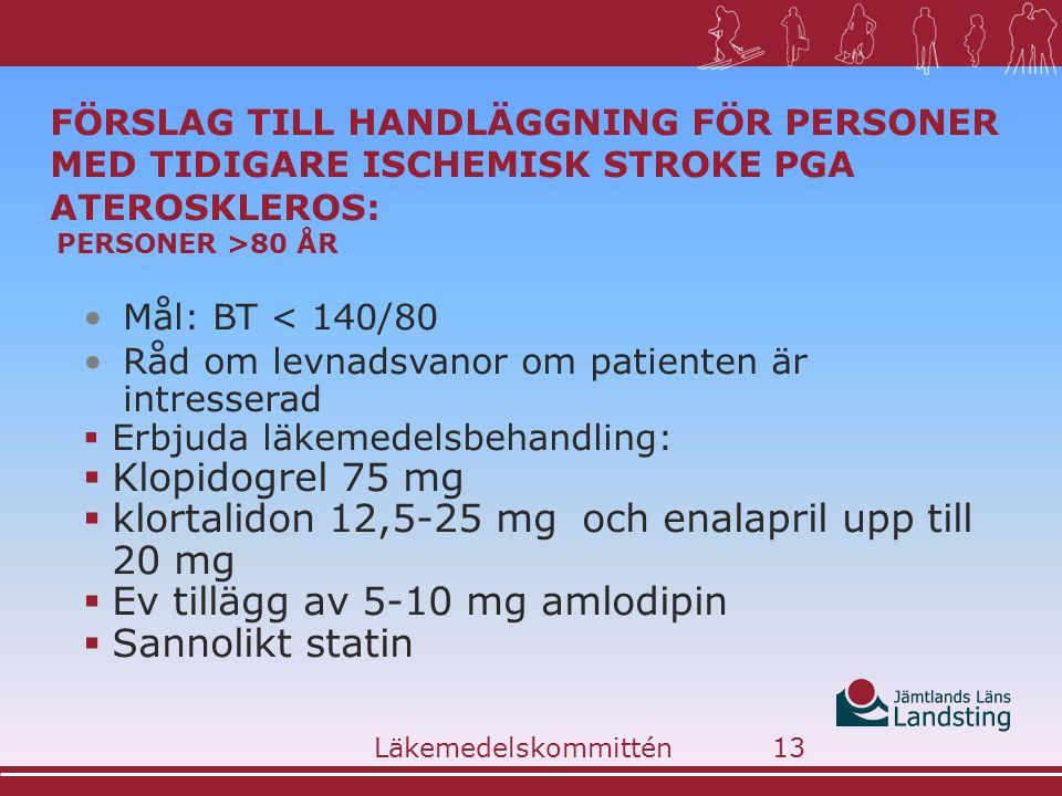klortalidon 12,5-25 mg och enalapril upp till 20 mg