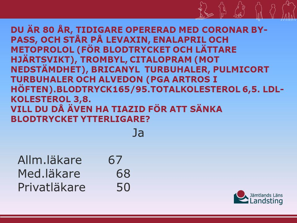 Ja Allm.läkare 67 Med.läkare 68 Privatläkare 50
