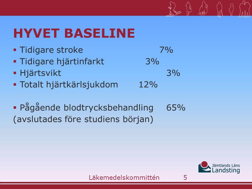 HYVET Baseline Tidigare stroke 7% Tidigare hjärtinfarkt 3%