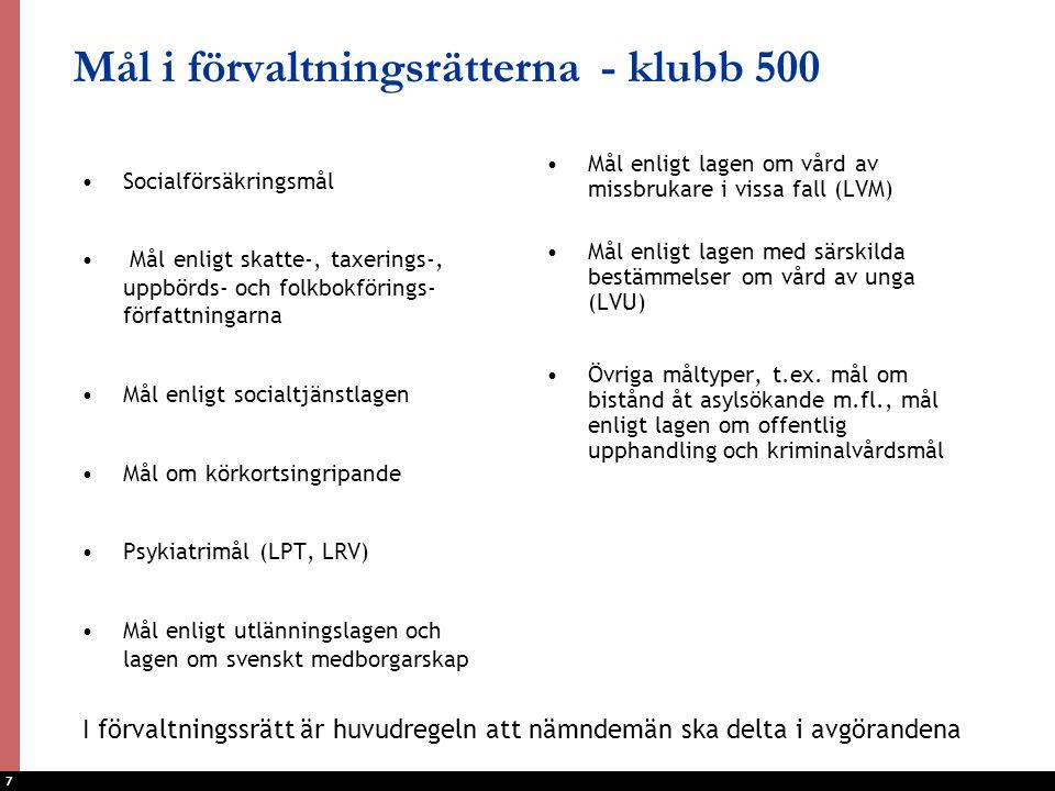 Mål i förvaltningsrätterna - klubb 500