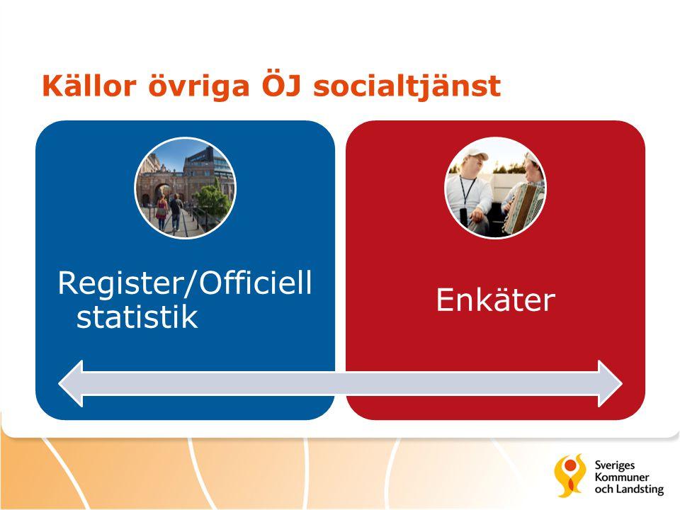 Källor övriga ÖJ socialtjänst