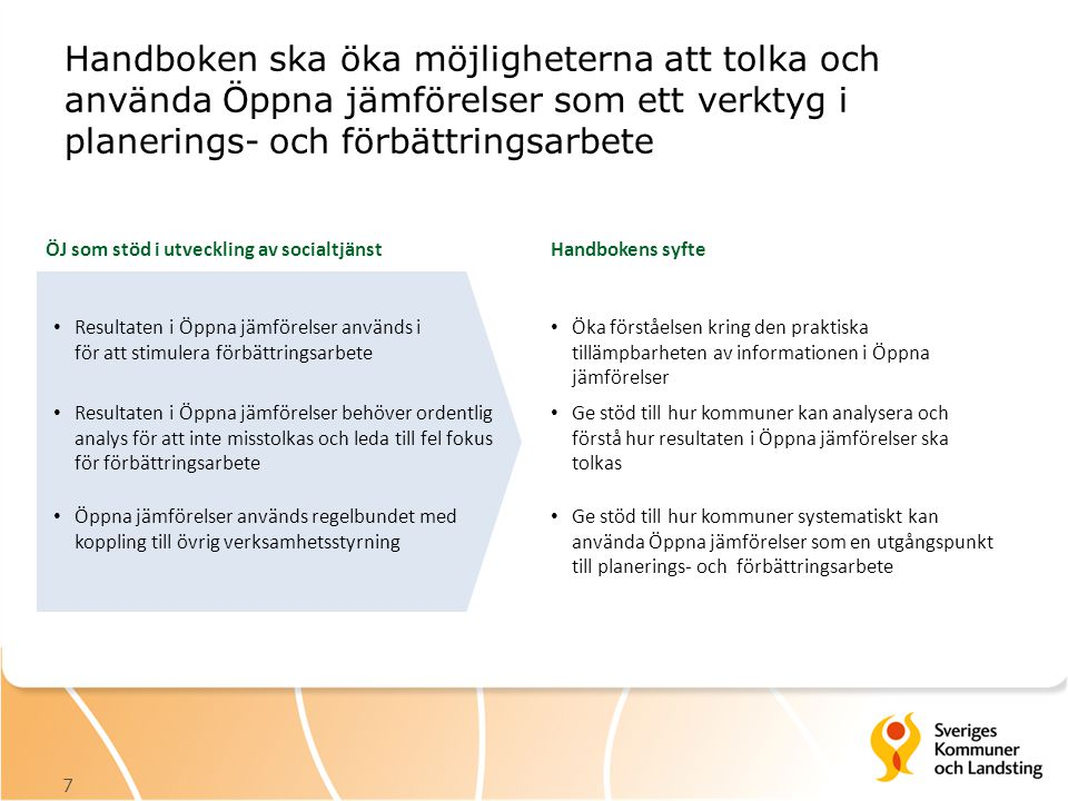 Handboken ska öka möjligheterna att tolka och använda Öppna jämförelser som ett verktyg i planerings- och förbättringsarbete