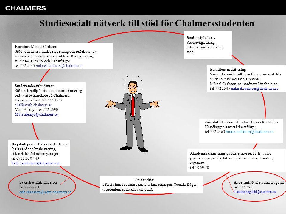 Studiesocialt nätverk till stöd för Chalmersstudenten