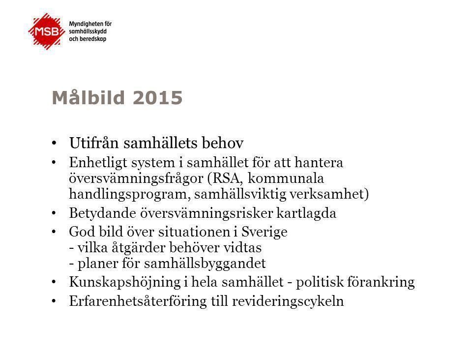 Målbild 2015 Utifrån samhällets behov
