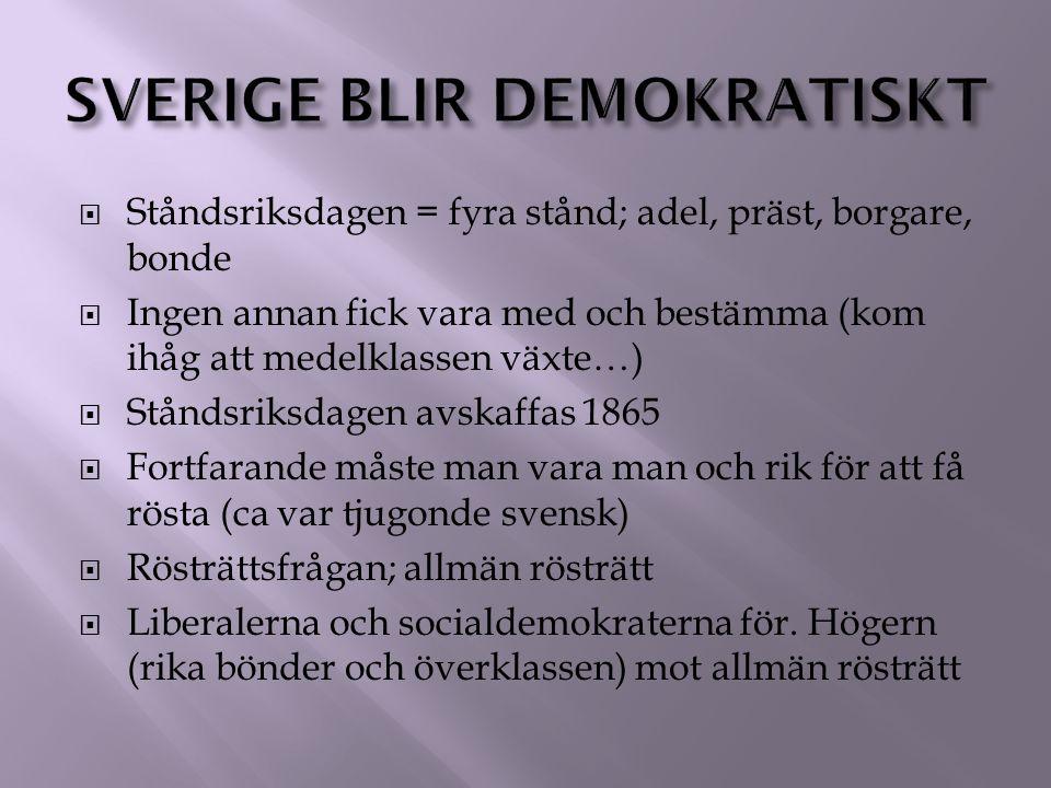 Sverige blir demokratiskt