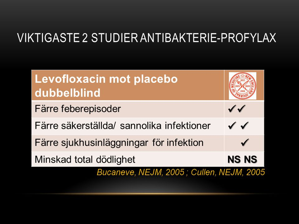 Viktigaste 2 studier antibakterie-profylax