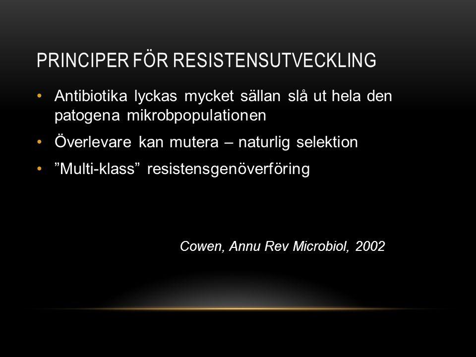 Principer för resistensutveckling