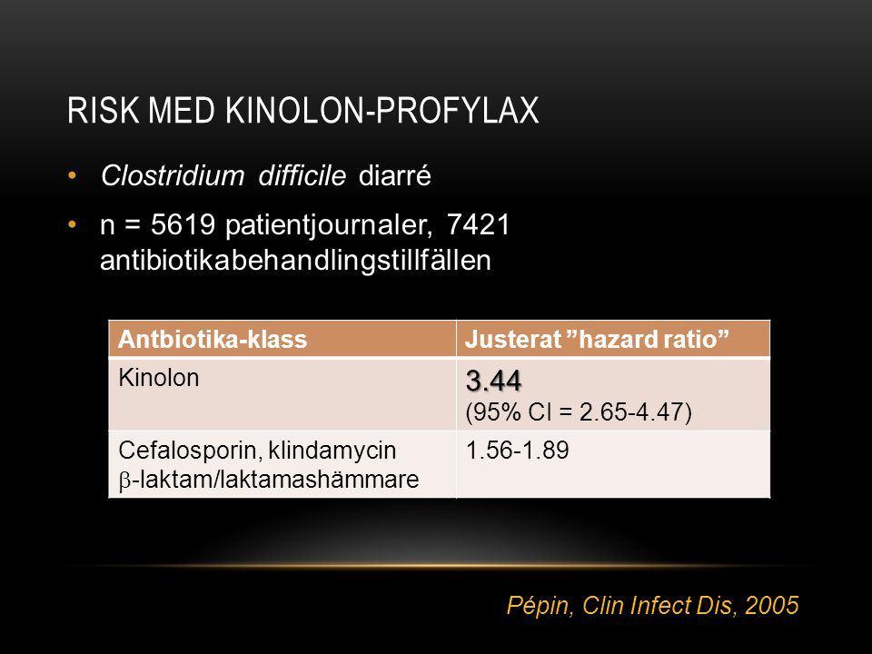 Risk med kinolon-profylax