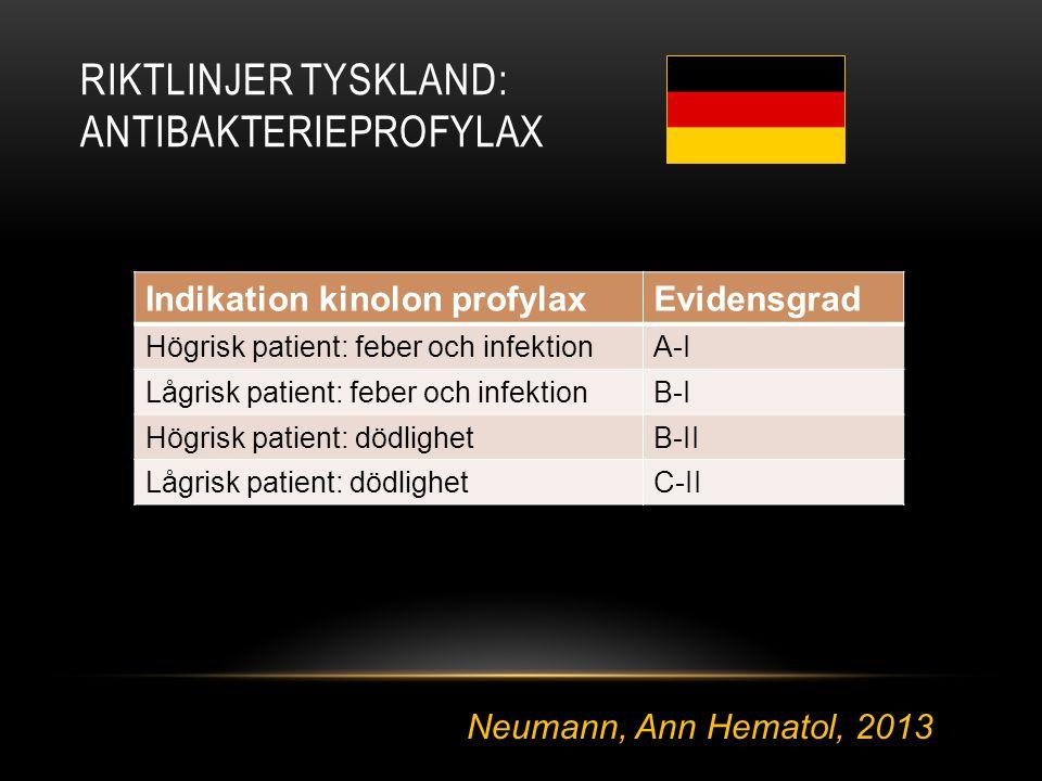 Riktlinjer tyskland: Antibakterieprofylax
