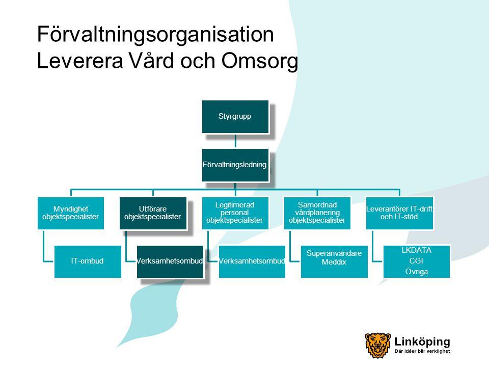 Förvaltningsorganisation Leverera Vård och Omsorg