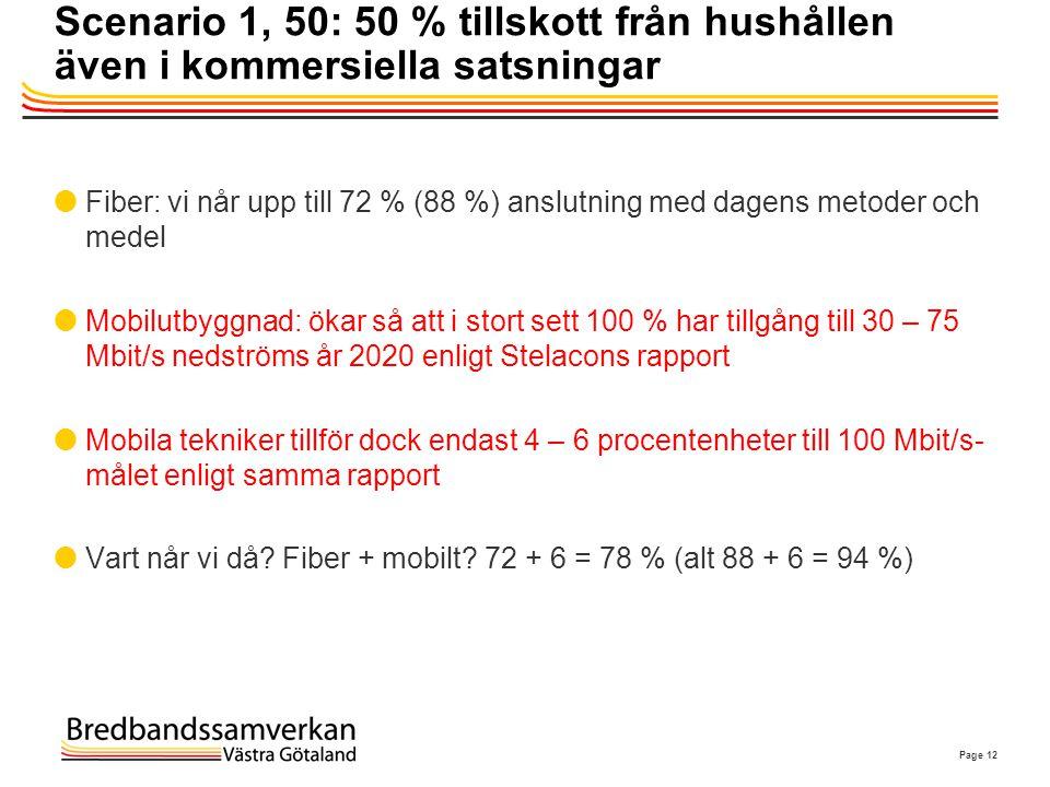 Scenario 1, 50: 50 % tillskott från hushållen även i kommersiella satsningar
