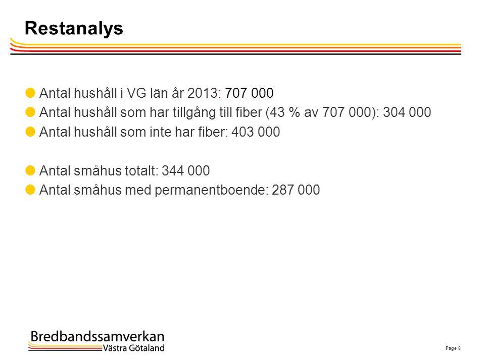 Restanalys Antal hushåll i VG län år 2013: 707 000