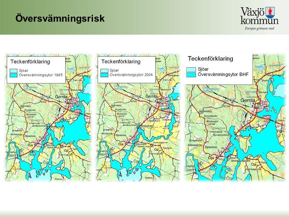 Översvämningsrisk Eftersom Gemla ligger intill Helige å finns det stora risker för översvämning i vissa områden.