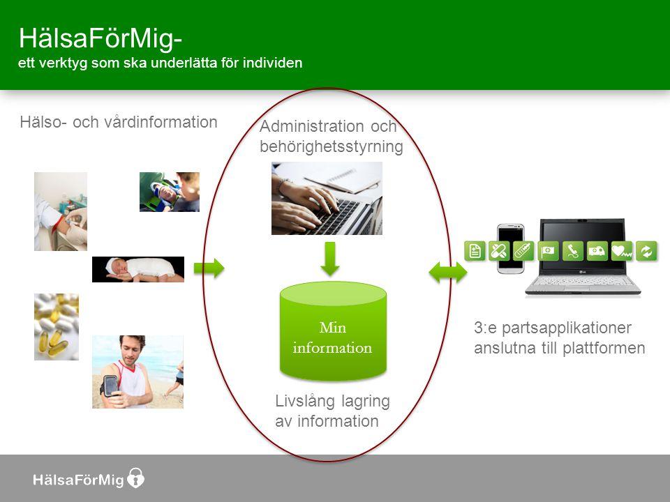 HälsaFörMig- ett verktyg som ska underlätta för individen