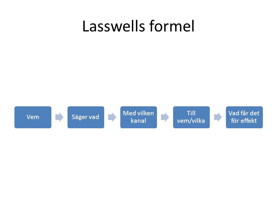 Lasswells formel Vem Säger vad Med vilken kanal Till vem/vilka