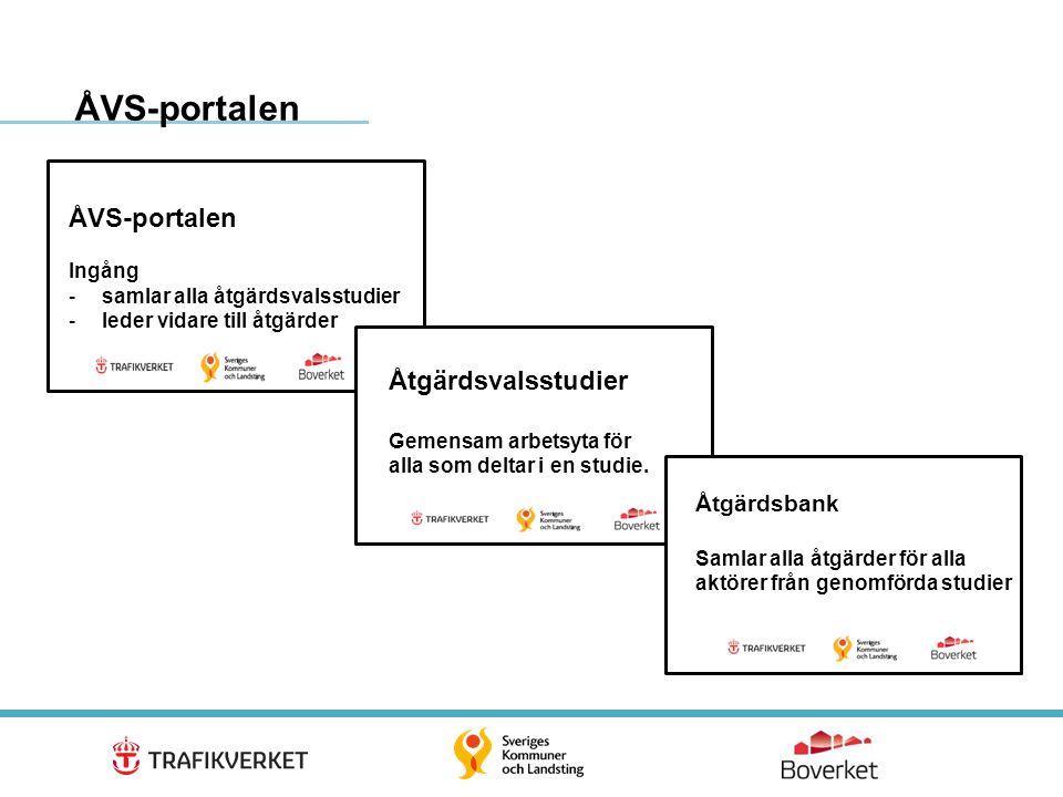 ÅVS-portalen ÅVS-portalen Åtgärdsvalsstudier Åtgärdsbank Ingång
