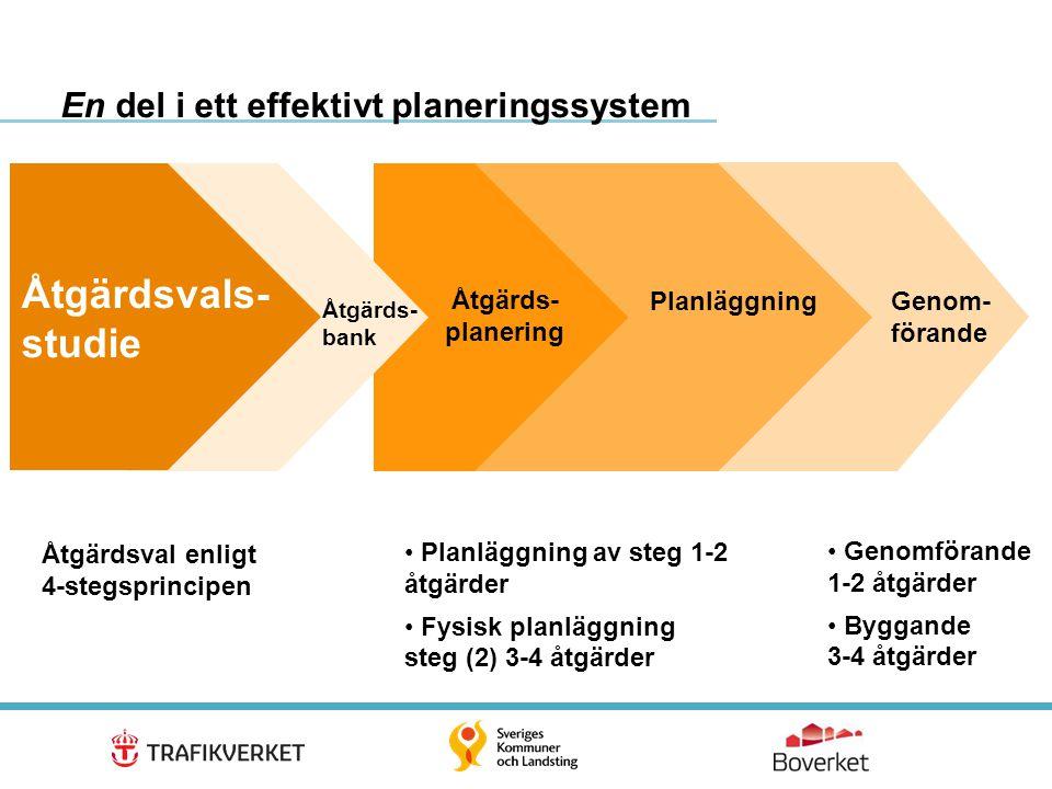 Åtgärdsvals- studie En del i ett effektivt planeringssystem ank