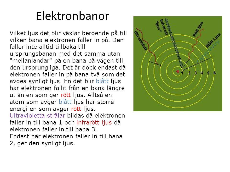 Elektronbanor