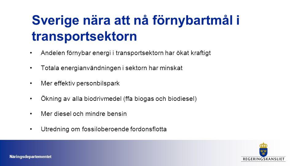 Sverige nära att nå förnybartmål i transportsektorn