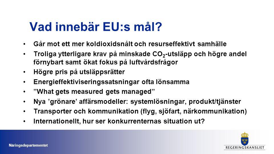 Vad innebär EU:s mål Går mot ett mer koldioxidsnålt och resurseffektivt samhälle.