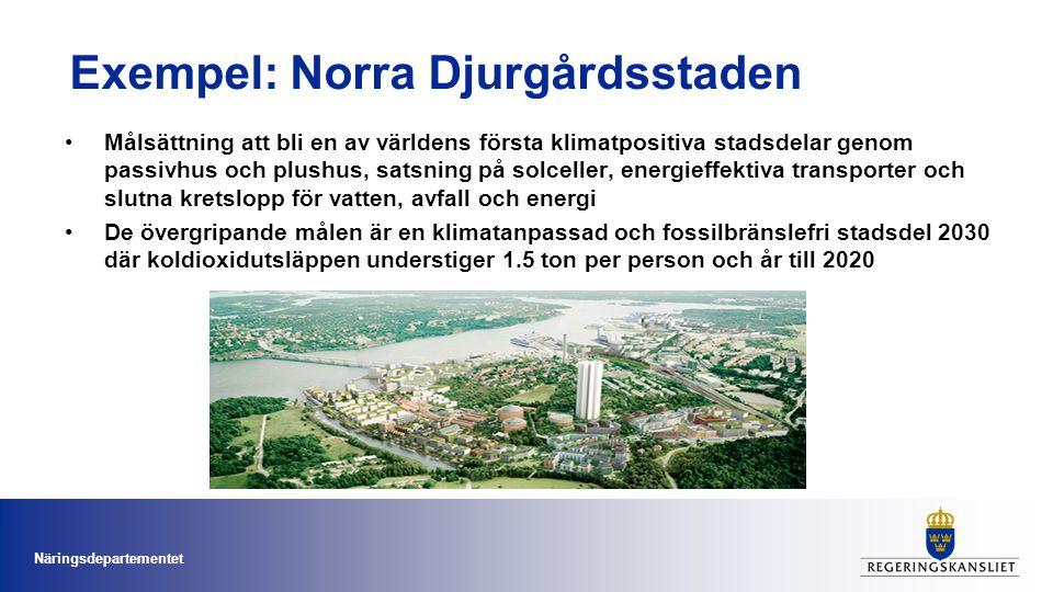 Exempel: Norra Djurgårdsstaden