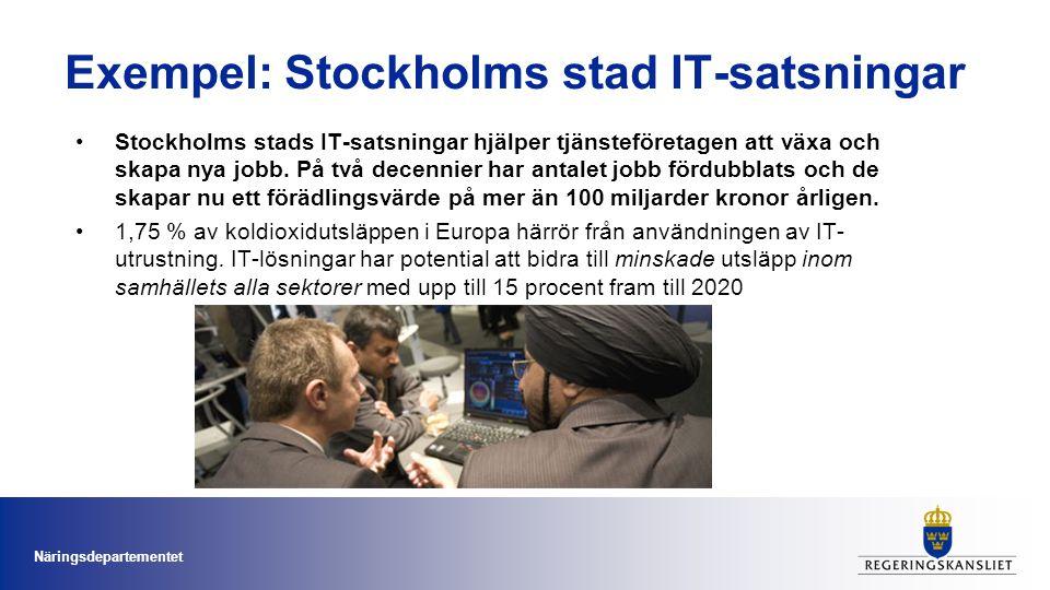 Exempel: Stockholms stad IT-satsningar
