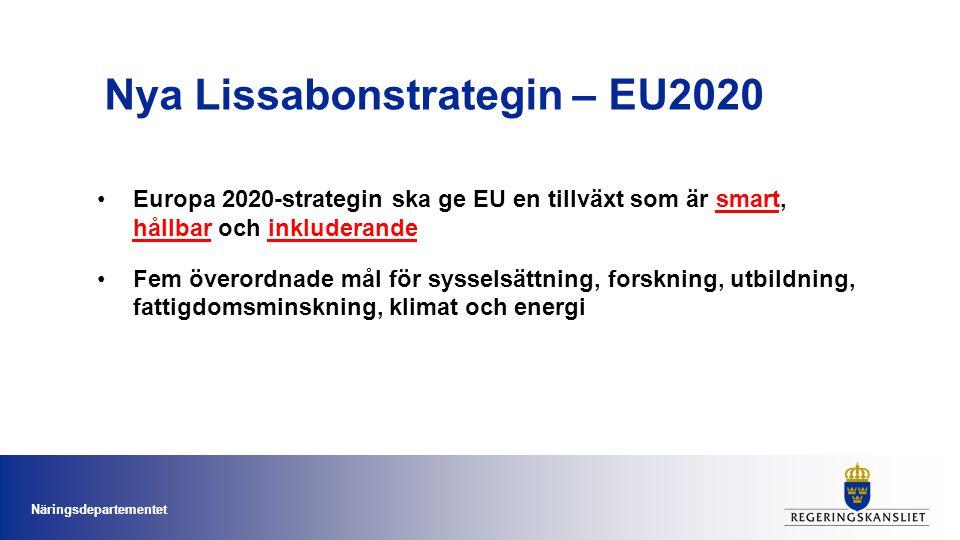Nya Lissabonstrategin – EU2020