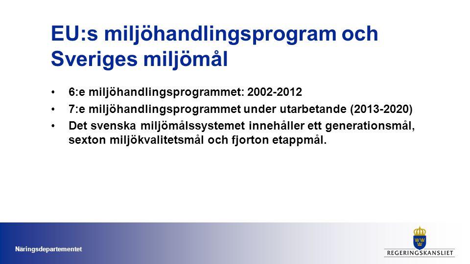 EU:s miljöhandlingsprogram och Sveriges miljömål
