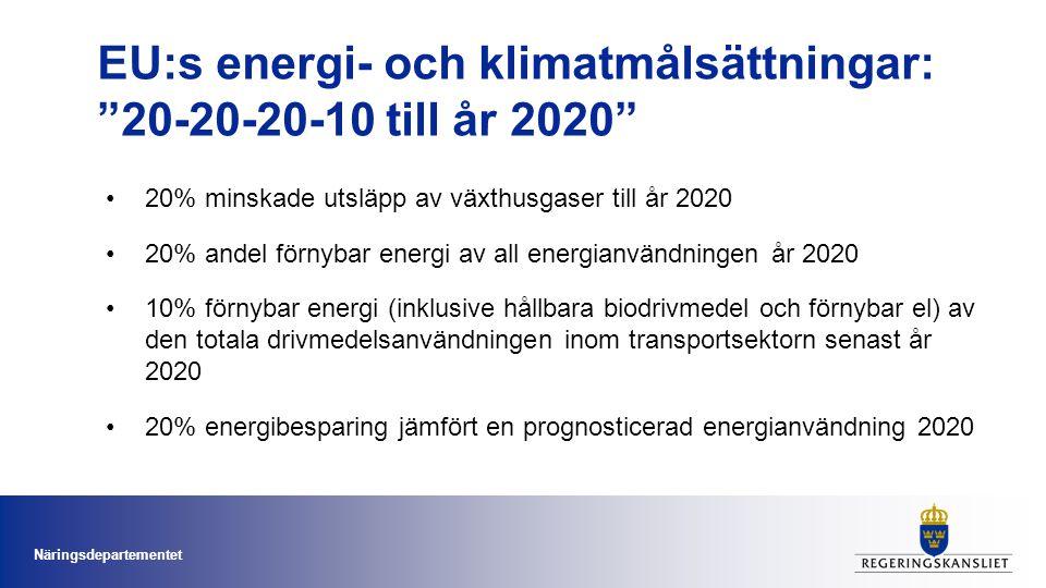 EU:s energi- och klimatmålsättningar: 20-20-20-10 till år 2020