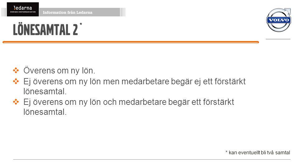 Lönesamtal 2 Överens om ny lön.