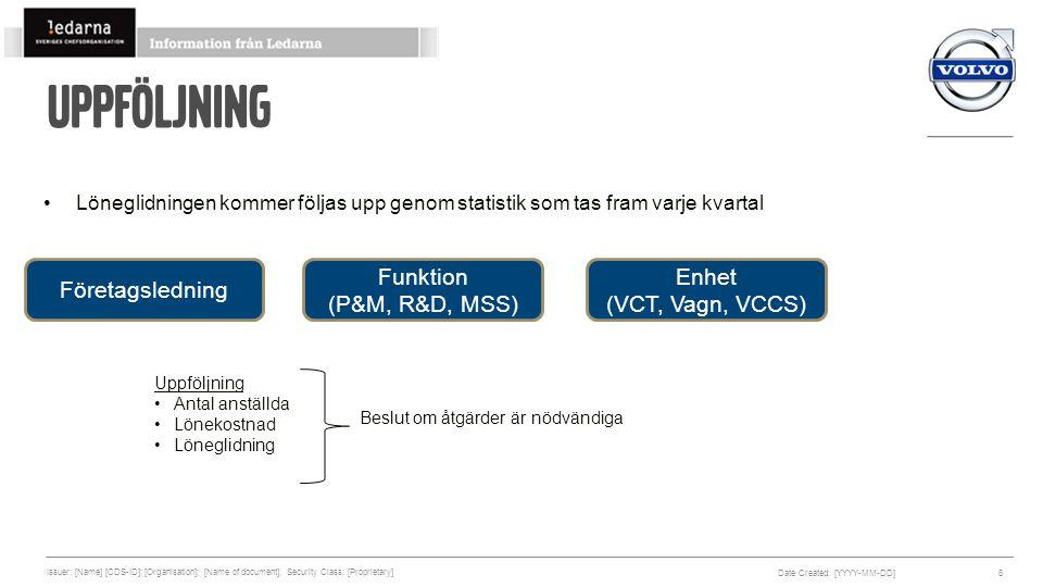 uppföljning Företagsledning Funktion (P&M, R&D, MSS)
