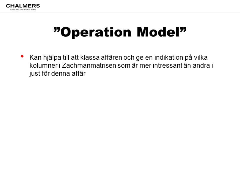 Operation Model