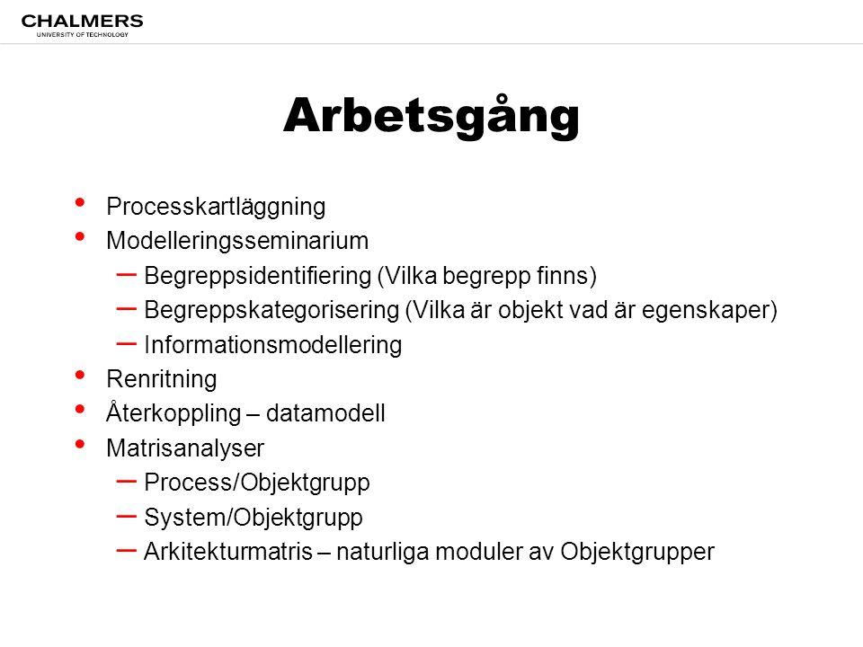 Arbetsgång Processkartläggning Modelleringsseminarium