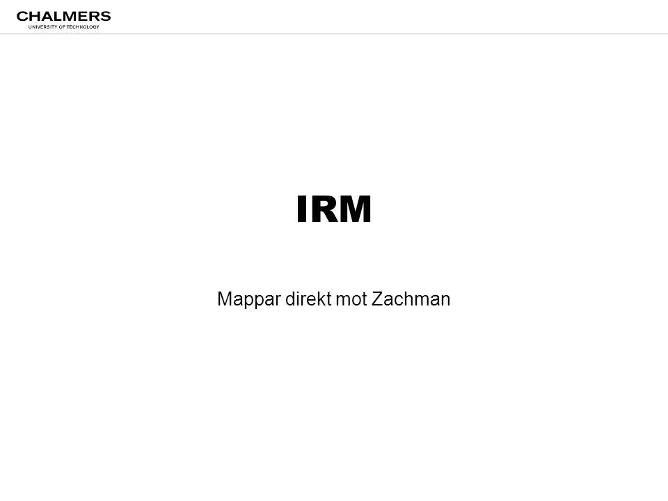 Mappar direkt mot Zachman